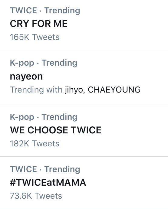 TWICE, Twice MAMA, Twice MAMA 2020, TWICE Cry for me, Cry for me, Cry for me MAMA 2020, clip Cry for me, Clip Cry for Me Twice, twice giải thưởng, twice giải MAMA