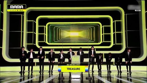 Twice, twice MAMA 2020, Twice covid, Chungha nhiễm covid, Chungha dương tính, Sana twice tiếp xúc Chungha, Treasure, BTS, IZONE, TREASURE, NCT, IZ One