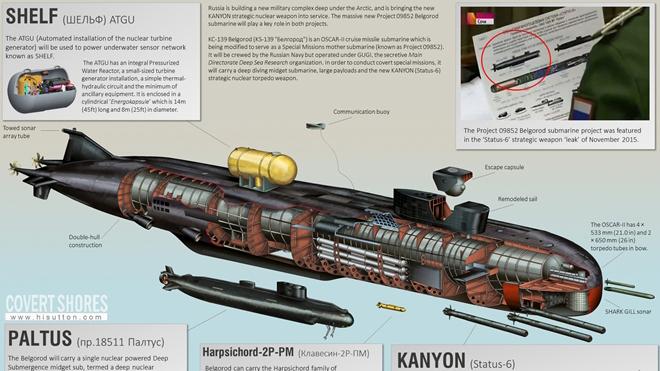 Nga sắp có tàu ngầm hạt nhân 'phá mọi kỷ lục' thế giới