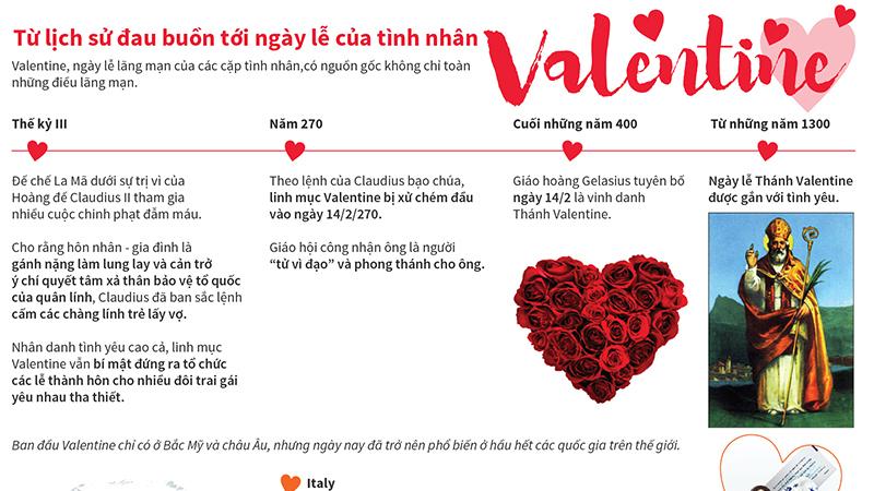 Valentine - từ lịch sử đau buồn tới ngày lễ của tình nhân