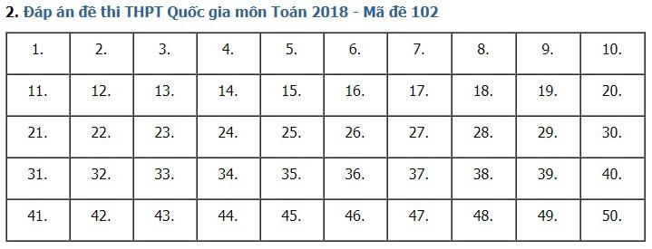 Giải đề thi toán 2018 mã đề 102