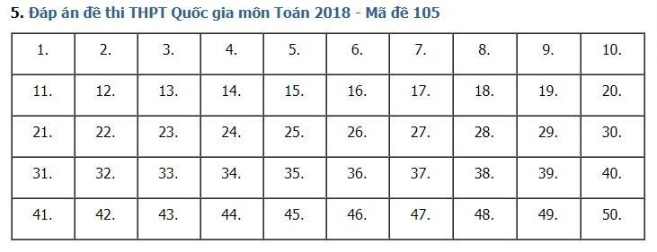 Giải đề thi toán 2018 mã đề 105