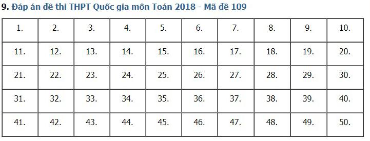 Giải đề thi toán 2018 mã đề 109