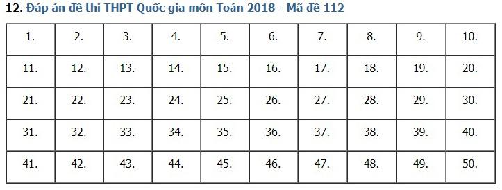 Giải đề thi toán 2018 mã đề 112