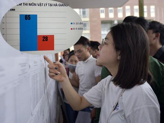 Lạng Sơn, Sơn La trả lời chính thức về nghi vấn điểm thi bất thường