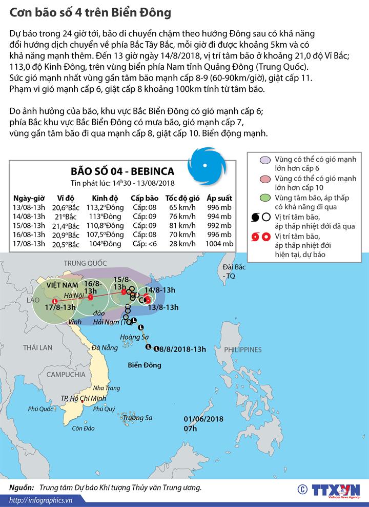 BÃO SỐ 4, TIN BÃO SỐ 4, Bão số 4 2018, Tin bão, Bão BEBINCA, Tin bão mới nhất, Áp thấp nhiệt đới, cơn bão số 4, Bão đổ bộ, Cập nhật bão số 4, Bão số 4 mạnh cấp mấy