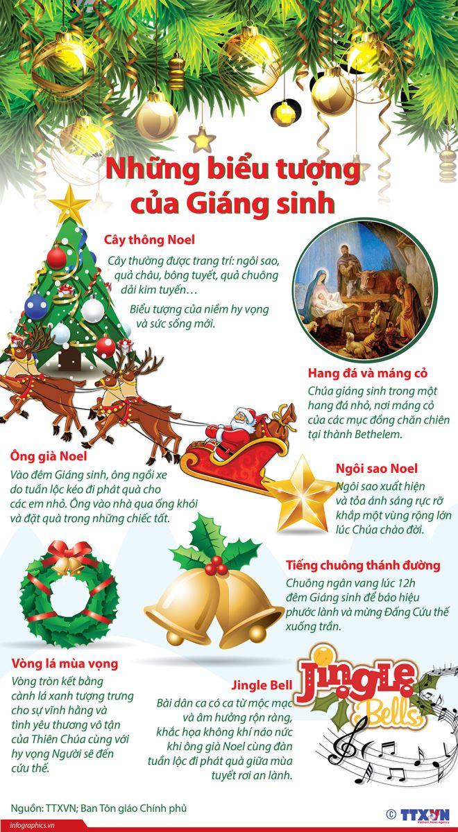 Mừng mùa lễ hội, Mùa lễ hội, Giáng sinh, lễ giáng sinh, Noel, Lễ Noel, Doodle google, ông già Noel, tuần lộc, kẹo que, quà giáng sinh, quà noel, quà tặng giáng sinh