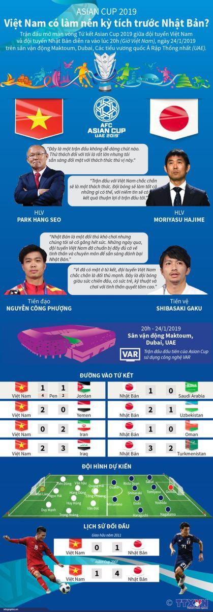 Trực tiếp bóng đá, VTV6, Trực tiếp bóng đá VTV6, Việt Nam Nhật Bản, Xem VTV6, trực tiếp Việt Nam Nhật Bản, bóng đá VTV6, VTV6 Trực tiếp bóng đá, truc tiep bong da