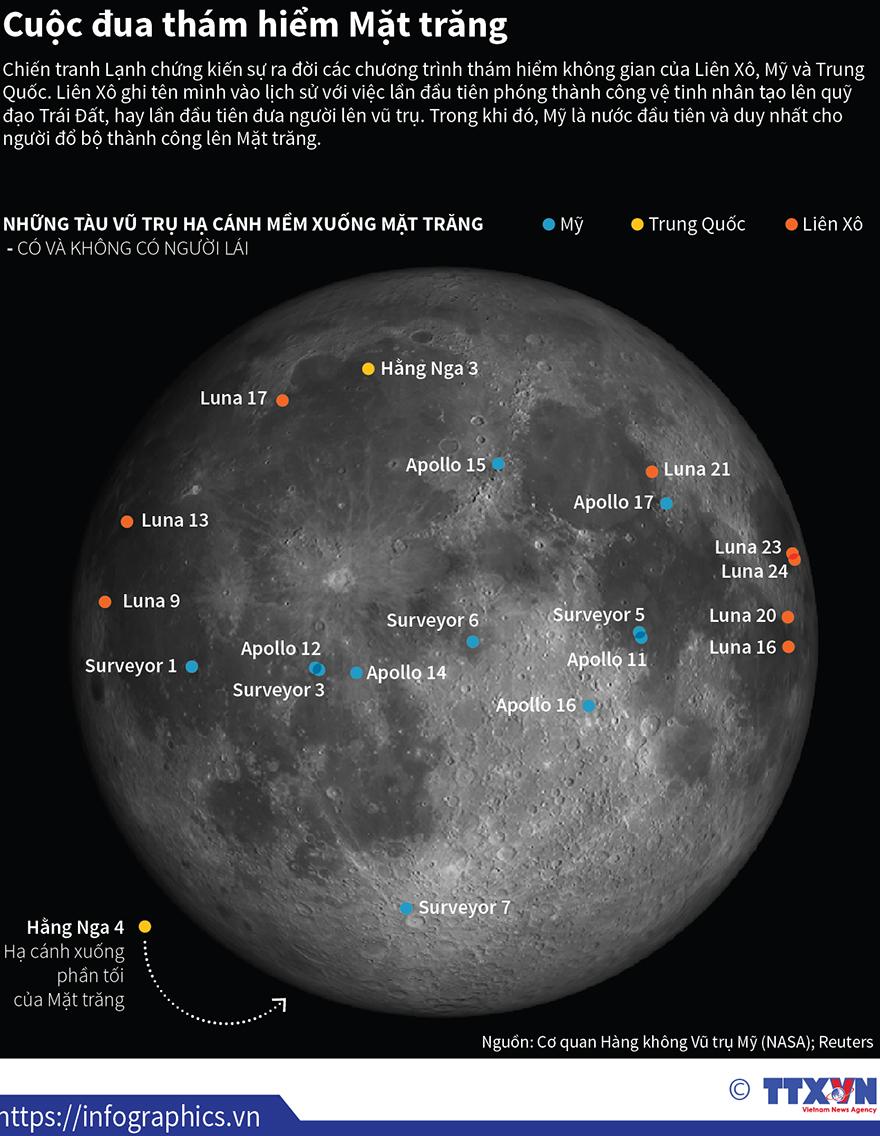 Tàu Apollo, Tàu Apollo 11, Apollo, Cơ quan Hàng không Vũ trụ Mỹ NASA, NASA, Tàu Apollo đổ bộ mặt trăng, chinh phục mặt trăng, Tàu Apollo 11 đổ bộ mặt trăng