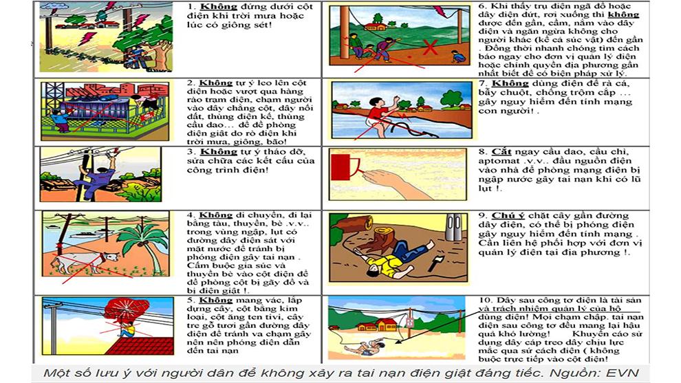 Bão số 3: Những điều cần biết để đảm bảo an toàn điện, tránh tai nạn chết người trong mưa bão