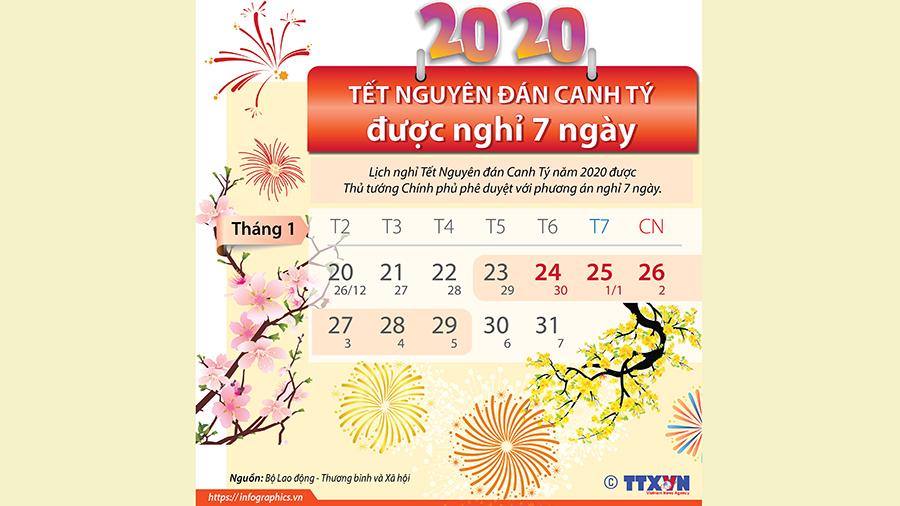 Lịch nghỉ tết, Nghỉ tết, Nghỉ tết năm 2020, Nghỉ tết Nguyên đán 2020, lịch nghỉ tết âm lịch năm 2020, lịch nghỉ tết 2020, lịch nghỉ tết nguyên đán 2020, nghỉ tết Canh Tý