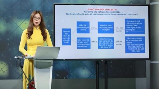 Học trên truyền hình Hà Nội HTV2, xem lại học trực học trực tuyến trên kênh HTV1