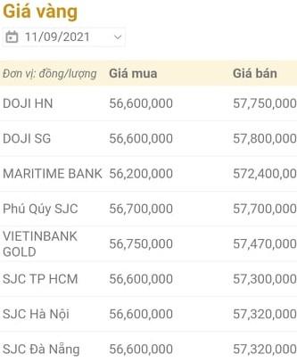 Giá vàng, Giá vàng hôm nay, Giá vàng 9999, bảng giá vàng, giá vàng 11/9, giá vàng mới nhất, giá vàng trong nước, Gia vang, gia vang 9999, gia vang 11/9, giá vàng cập nhật