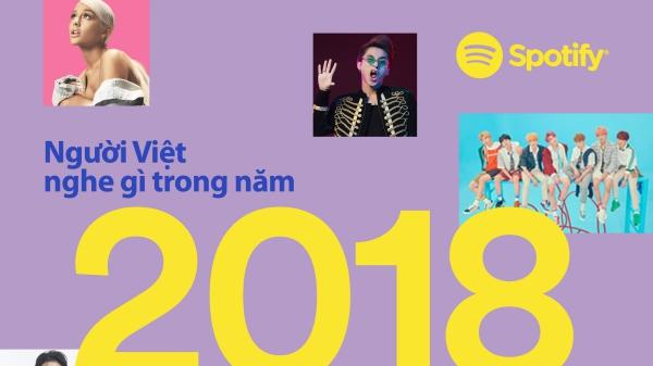 'Chị đại'Mỹ Tâm là nghệ sỹ Việt được yêu thích nhất trên Spotify trong năm 2018