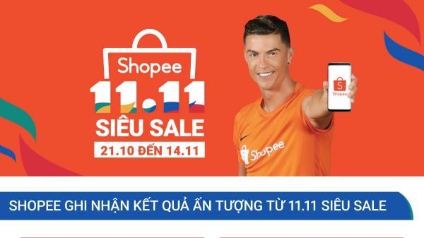 Shopee ghi nhận 70 triệu sản phẩm được bán ra trong sự kiện mua sắm 11.11 Siêu Sale