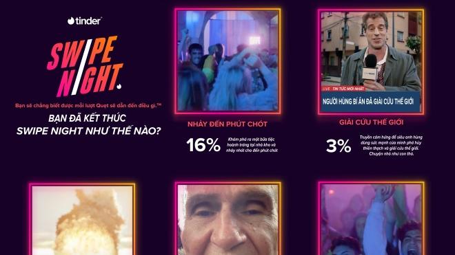 Tinder Swipe Night tiết lộ hành vi và xu hướng của Gen Z Việt Nam