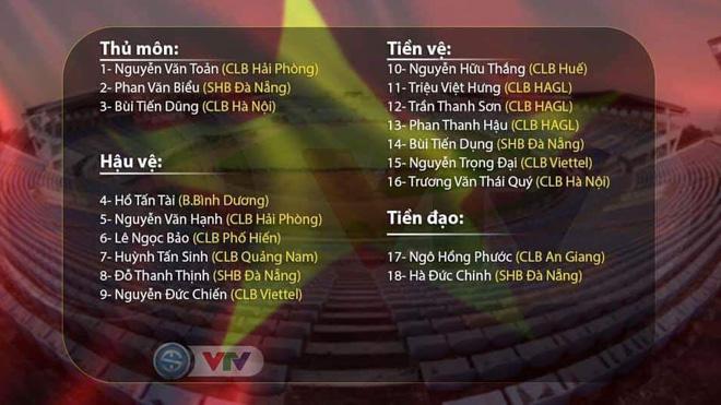 lich thi dau vong loai World Cup 2022 bang G, bảng xếp hạng bảng G vòng loại World Cup 2022, Việt Nam vs Thái Lan, danh sách U22 Việt Nam, SEA Games, Martin Lò