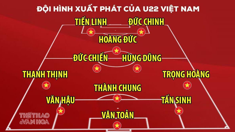 lịch thi đấu Seagame 30 2019, lich thi dau Seagame30, VTV6, truc tiep bong da hôm nay U22, truc tiep bong da, U22 Việt Nam vs U22 Campuchia, xem VTV6, VN vs Campuchia