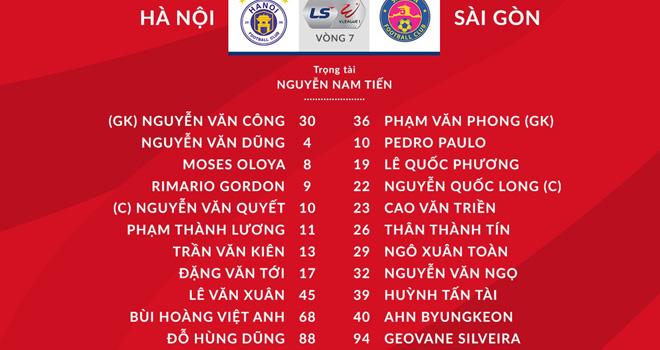 Truc tiep bong da, BĐTV, VTC3, Hà Nội vs Sài Gòn, bóng đá Việt Nam, trực tiếp bóng đá Việt Nam, trực tiếp V-league vòng 7, kèo nhà cái, xem bóng đá trực tuyến, Hà Nội