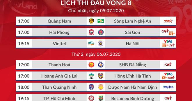 Lịch thi đấu V-League 2020, Lịch thi đấu bóng đá Việt Nam, Lịch thi đấu V League vòng 8, Bảng xếp hạng V-League 2020, Lịch trực tiếp bóng đá Việt Nam,Viettel vs Hà Nội