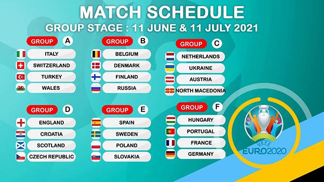 Bảng xếp hạng EURO, bảng xếp hạng EURO 2021, bảng xếp hạng EURO 2020, BXH EURO, bảng xếp hạng EURO 2021 mới nhất, EURO 2020, EURO 2021, BXH EURO 2020, BXH EURO 2021