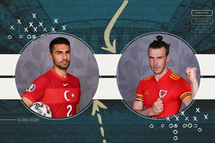 VTV6, truc tiep bong da, Thổ Nhĩ Kỳ vs Wales, trực tiếp bóng đá, Thổ Nhĩ Kỳ Wales, VTV3, trực tiếp bóng đá hôm nay, trực tiếp Thổ Nhĩ Kỳ vs Wales, xem VTV6