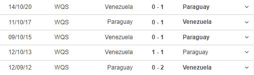 kèo nhà cái, soi kèo Paraguay vs Venezuela, nhận định bóng đá, Paraguay vs Venezuela, keo nha cai, nhan dinh bong da, kèo bóng đá, Paraguay, Venezuela, vòng loại World Cup 2022