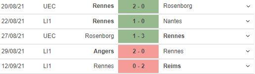 Rennes vs Tottenham, kèo nhà cái, soi kèo Rennes vs Tottenham, nhận định bóng đá, Tottenham, Rennes, keo nha cai, nhan dinh bong da, C3, kèo bóng đá, Cúp C3
