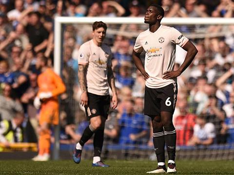 ĐIỂM NHẤN Everton 4-0 MU: De Gea, từ hay nhất đến tệ nhất. Top 4 ngày càng xa MU