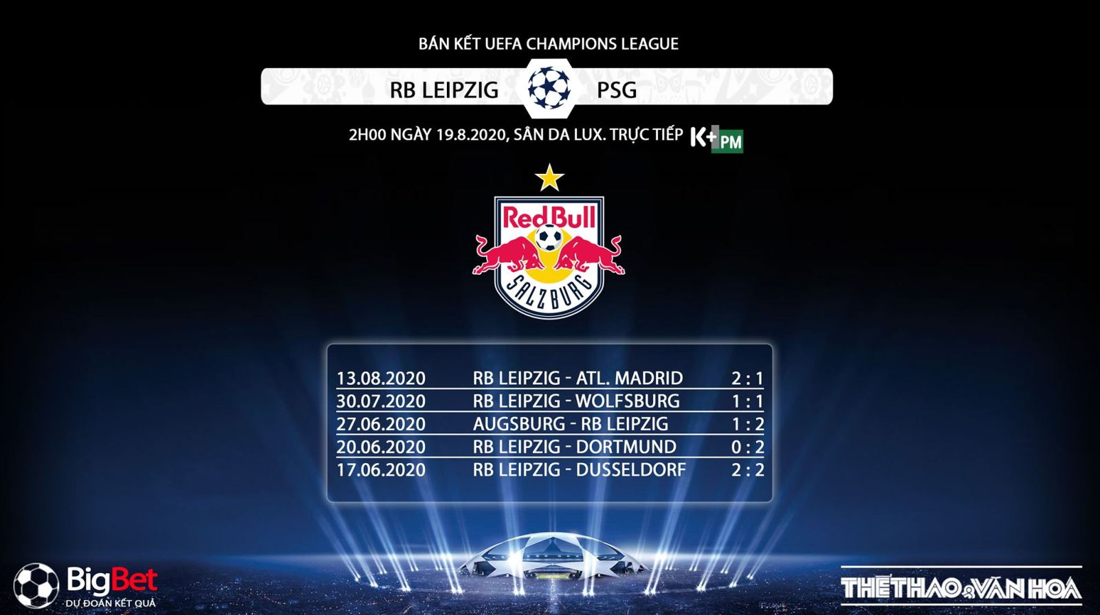 Keo nha cai, kèo nhà cái, Leipzig vs PSG, Bán kết cúp C1châu Âu, Trực tiếp bóng đá, Bán kết Champions League, K+, K+PM trực tiếp bóng đá, Kèo bóng đá PSG, Kèo bóng đá