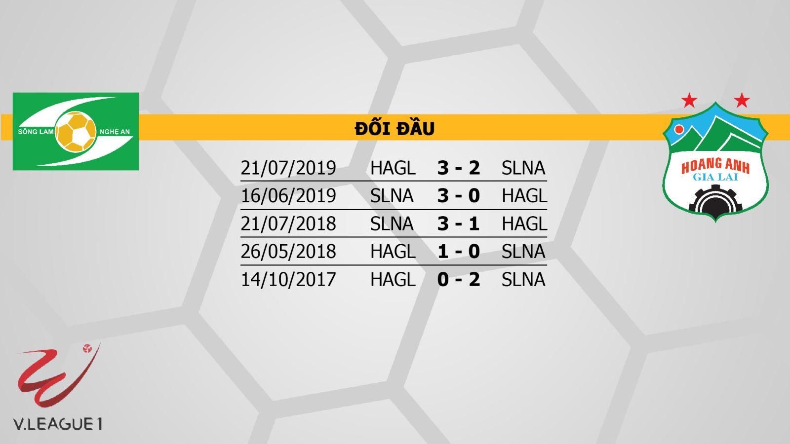 Keo nha cai, kèo nhà cái, SLNA vs HAGL, trực tiếp bóng đá, VTV6, BĐTV, Trực tiếp bóng đá V-League 2020, trực tiếp bóng đá Việt Nam, trực tiếp SLNA vs HAGL, kèo bóng đá