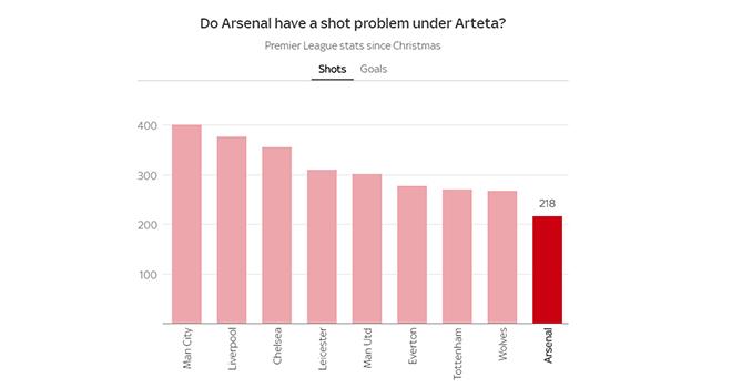 Arsenal vs Sheffield, truc tiep bong da, Ngoại hạng Anh vòng 4, Kèo nhà cái, K+, K+PM, trực tiếp Arsenal vs Sheffield, xem bóng đá trực tuyến Arsenal đấu với Sheffield