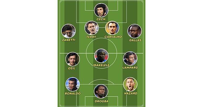 Bong da, bóng đá hôm nay, Mourinho, Pogba, Ramos, Ibrahimovic, đội hình tiêu biểu của Mourinho, tin bong da, tin tức bóng đá hôm nay, MU, Manchester United