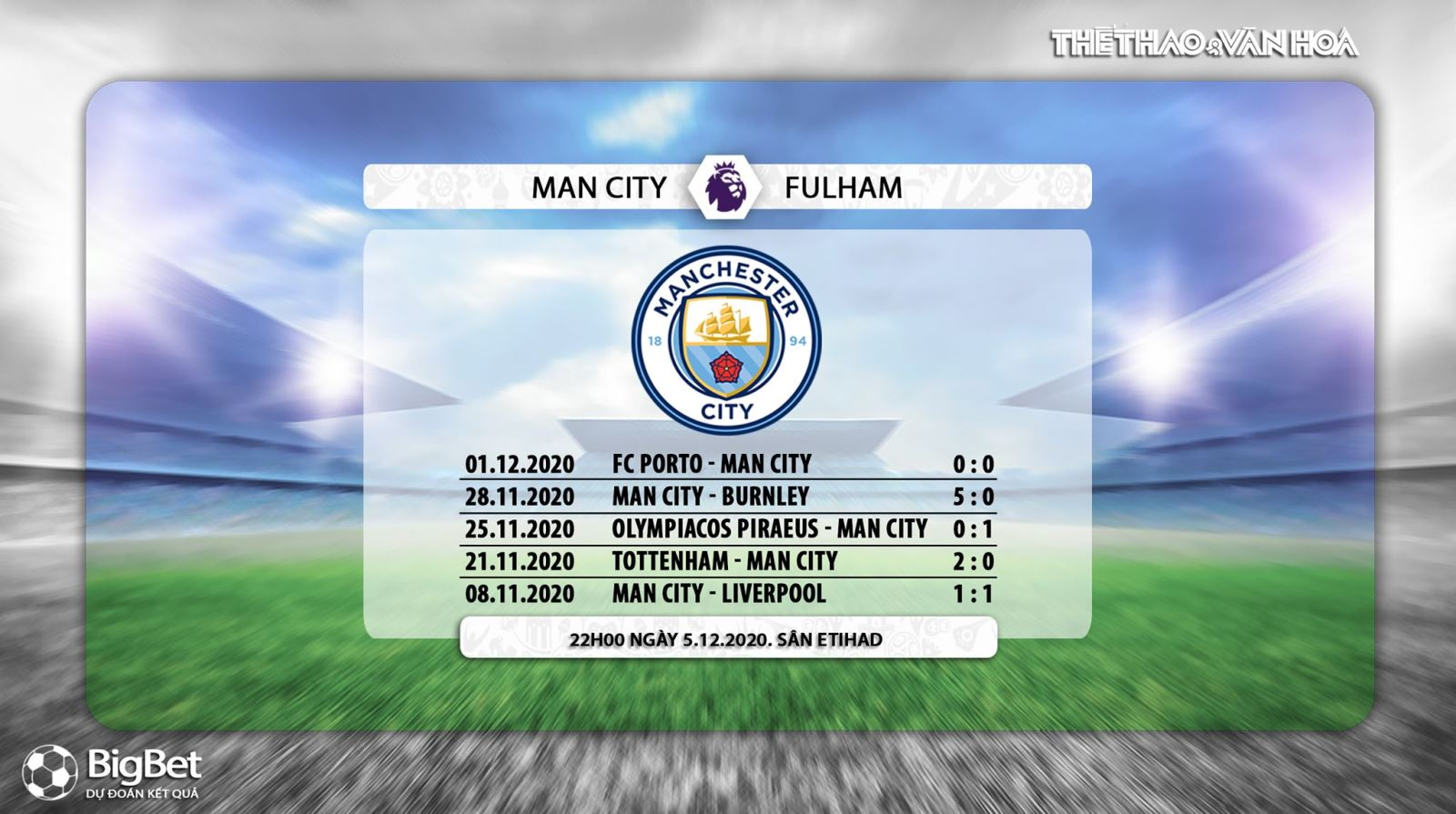 Real Vs Man City