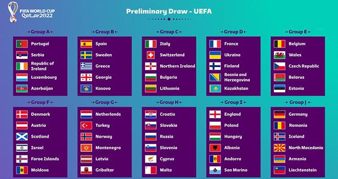 Vòng loại World Cup 2022, Vòng loại World Cup 2022 khu vực châu Âu, bốc thăm vòng loại World Cup, World Cup 2022, vòng bảng World Cup 2022, tin bóng đá