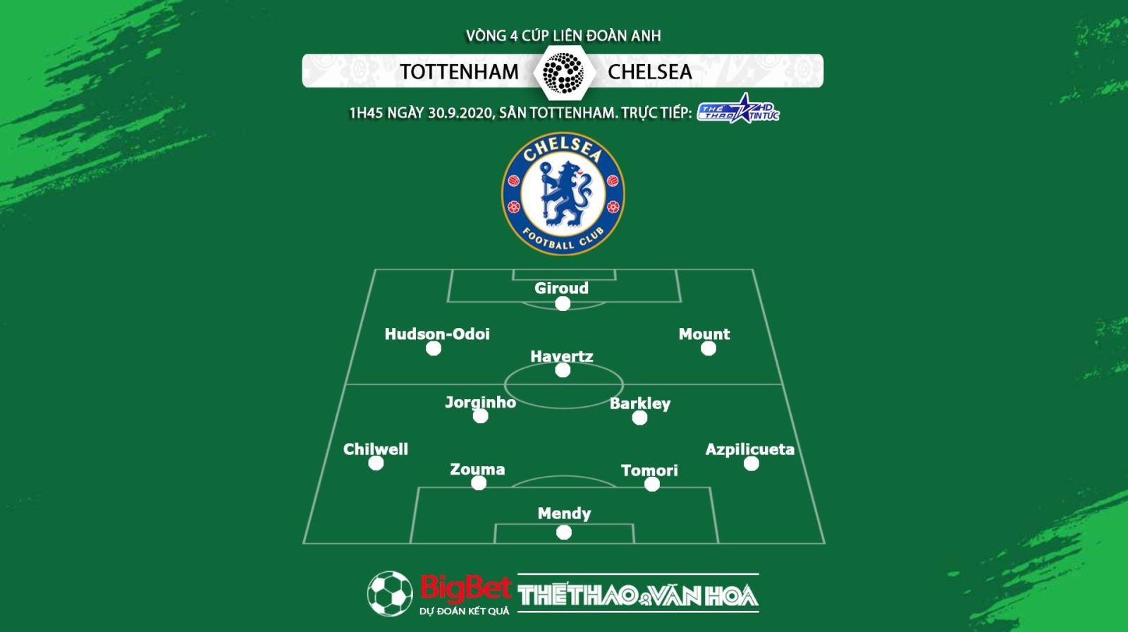 Keo nha cai, kèo nhà cái, Tottenham vs Chelsea, Vòng 4 Cúp Liên đoàn Anh, soi kèo Chelsea đấu với Tottenham, kèo Chelsea, kèo Tottenham, trực tiếp Tottenham vs Chelsea