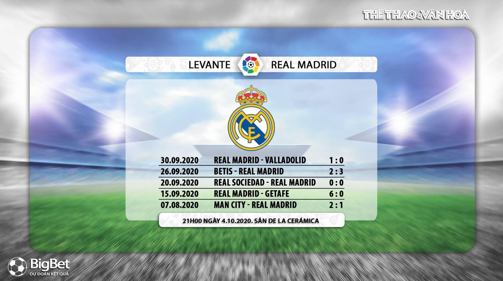Keo nha cai, kèo nhà cái, Levante vs Real Madrid. Vòng 5 La Liga. Trực tiếp BĐTV. Trực tiếp bóng đá Tây Ban Nha vòng 5. Soi kèo Levante đấu với Real Madrid. Kèo Real