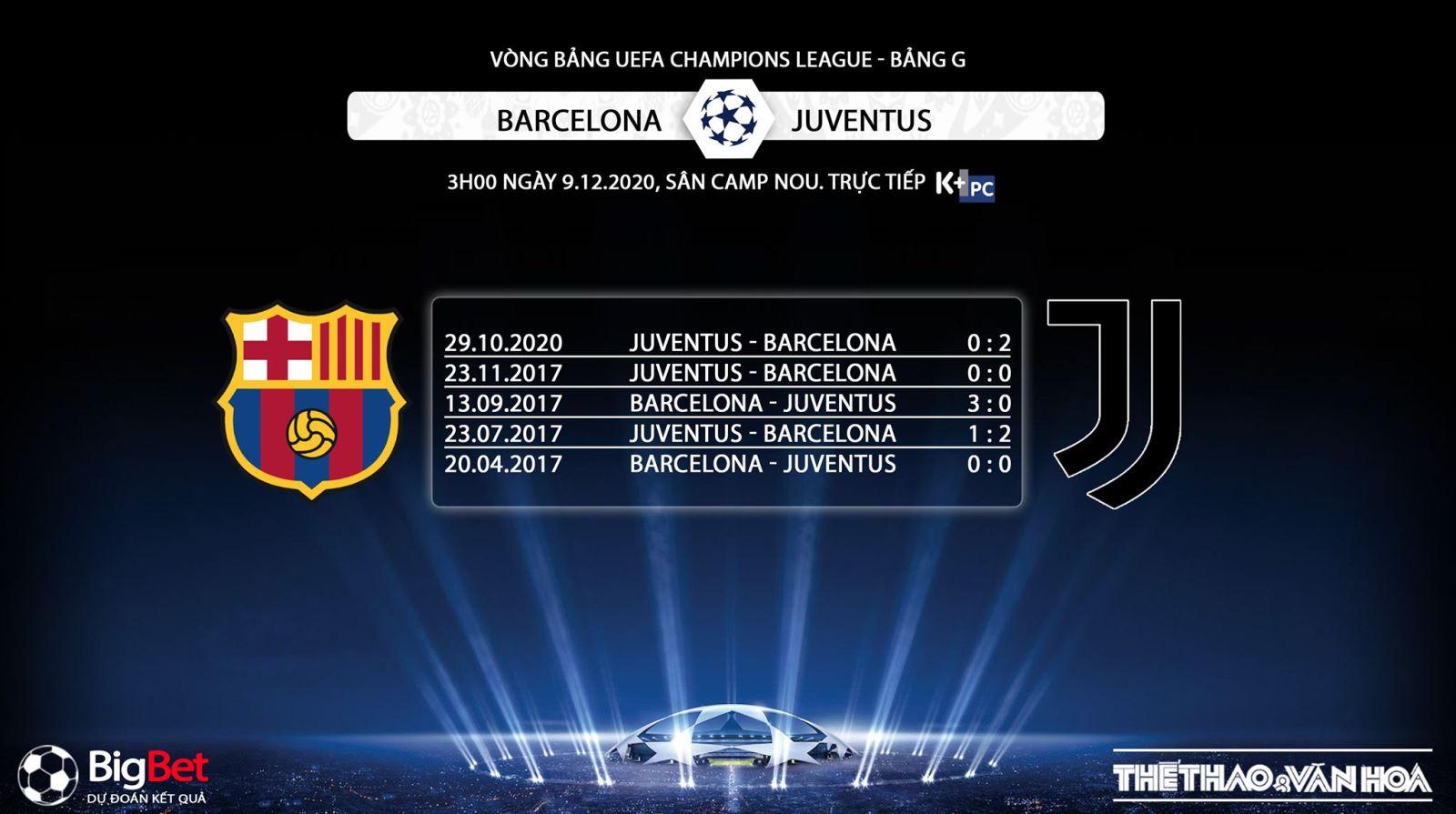 Keo nha cai, kèo nhà cái, Barcelona vs Juventus, Trực tiếp bóng đá, Cúp C1 châu Âu, soi kèo Barcelona đấu với Juventus, trực tiếp vòng bảng Champions League, kèo Barca