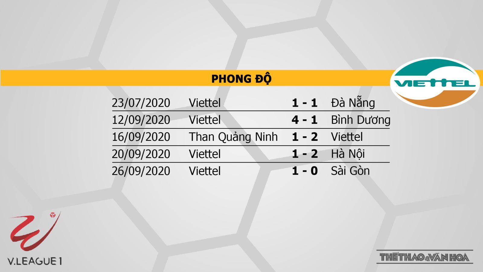 Keo nha cai, kèo nhà cái, Soi kèo bóng đá, Bình Dương vs Viettel, BĐTV, Trực tiếp Bình Dương đấu với Viettel, Lịch thi đấu V-League vòng 13, Trực tiếp bóng đá Việt Nam