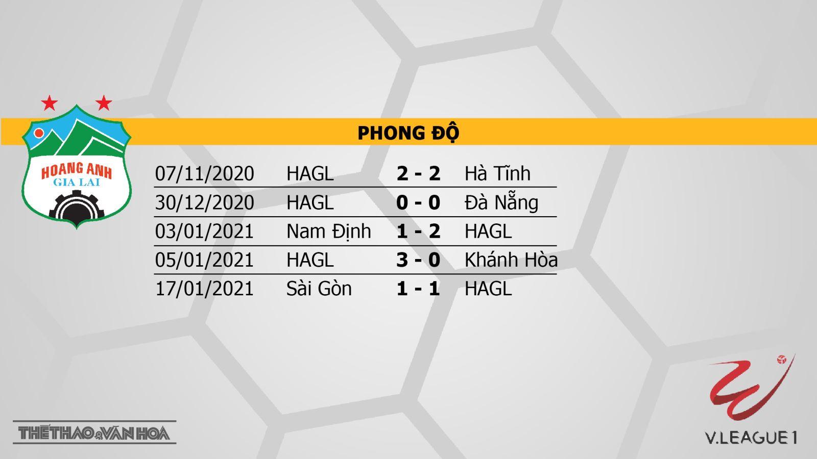Trực tiếp bóng đá Việt Nam, HAGL vs SLNA, VTV6, VTV5, BĐTV, Trực tiếp Hoàng Anh Gia Lai đấu với Sông Lam Nghệ An, Trực tiếp bóng đá Việt Nam 2021, Trực tiếp HAGL