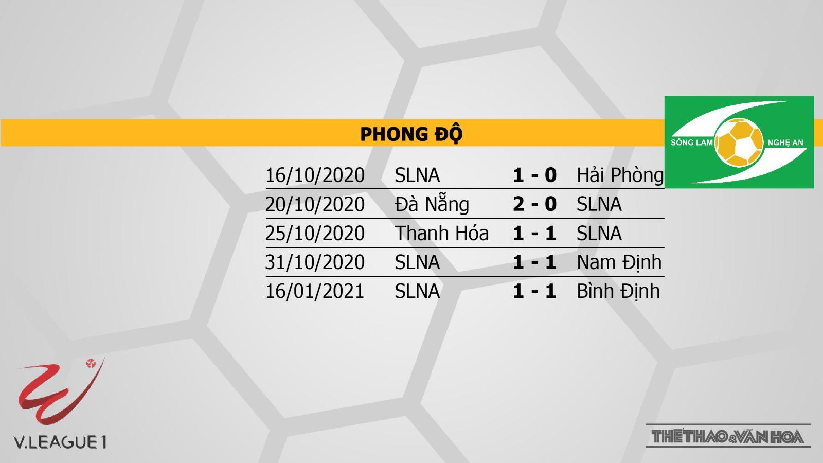 Trực tiếp HAGL vs SLNA, VTV6, BĐTV, VTC3 trực tiếp bóng đá V-League 2021, Trực tiếp bóng đá, Trực tiếp Hoàng Anh Gia Lai đấu với Sông Lam Nghệ An, Trực tiếp bóng đá VN