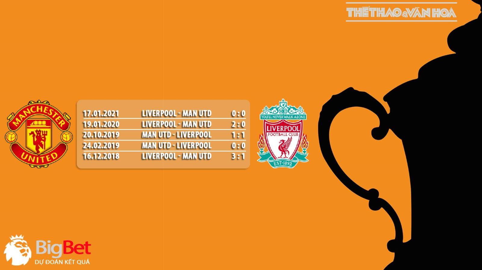 Trực tiếp bóng đá Anh hôm nay. MU vs Liverpool. FPT Play. Cúp FA vòng 4. Xem MU