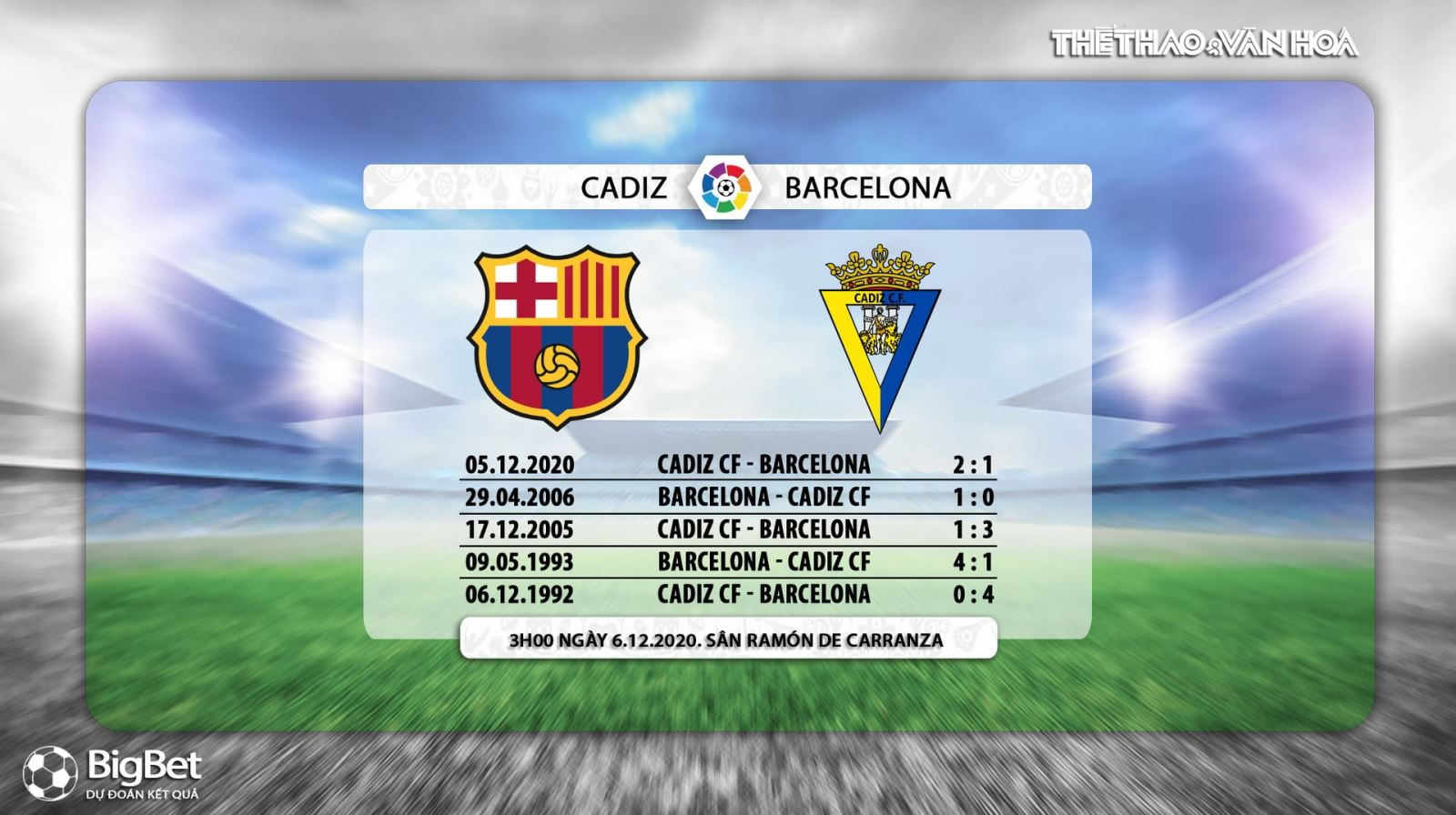 Video Barcelona vs Cadiz. Video clip bàn thắng trận Barcelona vs Cadiz