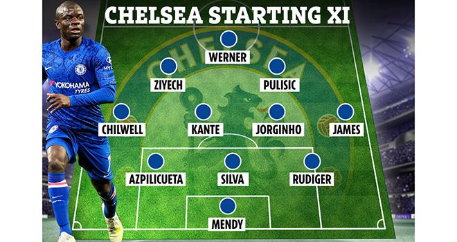 Chelsea, tin bóng đá Chelsea, chuyển nhượng Chelsea, Tuchel, bảng xếp hạng bóng đá Anh, BXH Ngoại hạng Anh, tin tức bóng đá hôm nay, trực tiếp bóng đá, Chelsea, FA Cup