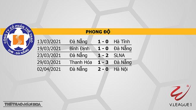 Trực tiếp bóng đá V-League: Đà Nẵng vs HAGL. VTV6, BĐTV. Bóng đá Việt Nam