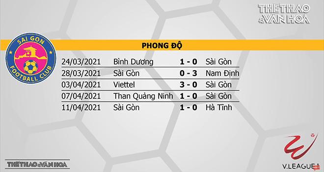 VTV6, BĐTV trực tiếp bóng đá Việt Nam hôm nay: Sông Lam Nghệ An vs Hà Tĩnh, Bình Định vs Thanh Hóa. VTV6, BĐTV, TTTV, VTV5 trực tiếp bóng đá V-League 2021. Lịch thi đấu V-League. Bảng xếp hạng LS V-League 2021.