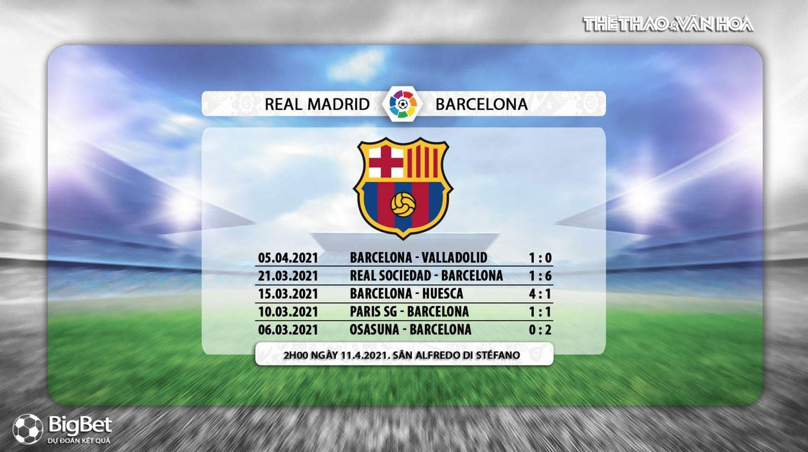 Trực tiếp Siêu Kinh điển: Real Madrid vs Barcelona. BĐTV. Trực tiếp bóng đá TBN
