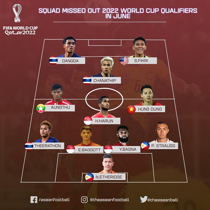 Đội hình sao Đông Nam Á lỡ hẹn ở vòng loại World Cup 2022, Hùng Dũng, Văn Lâm, đội hình vắng mặt tiêu biểu, vòng loại world cup 2022, lịch thi đấu bảng G, UAE vs Malaysia