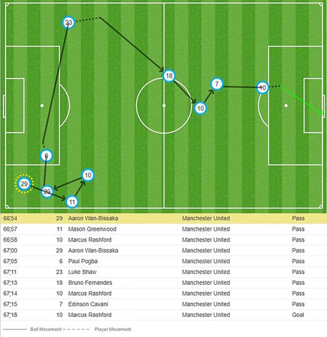 MU 2-4 Liverpool, ket qua bong da Anh, bảng xếp hạng ngoại hạng Anh, video clip MU vs Liverpool, kết quả MU đấu với Liverpool, kết quả bóng đá Ngoại hạng Anh vòng 36