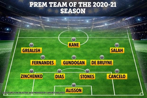 Ngoại hạng Anh, lịch thi đấu Ngoại hạng Anh, bxh Ngoại hạng Anh, Bruno Fernandes, MU, De Bruyne, đội hình tiêu biểu mùa bóng, tin bóng đá Anh, bảng xếp hạng Anh